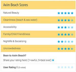 Axim Beach Review Scores
